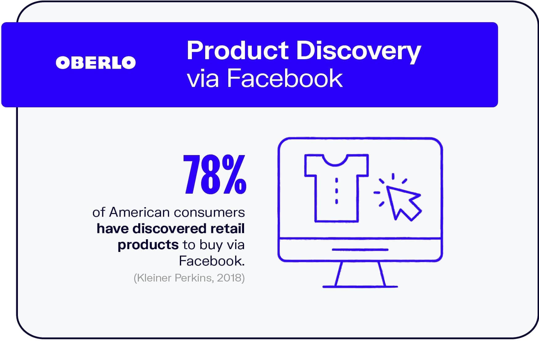 Product Discovery on Facebook